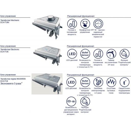 Отопительный модуль Electrolux Rapid ECH/R-1000 T
