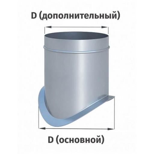 Врезка круглая в круг оцинкованная Ø100/Ø100
