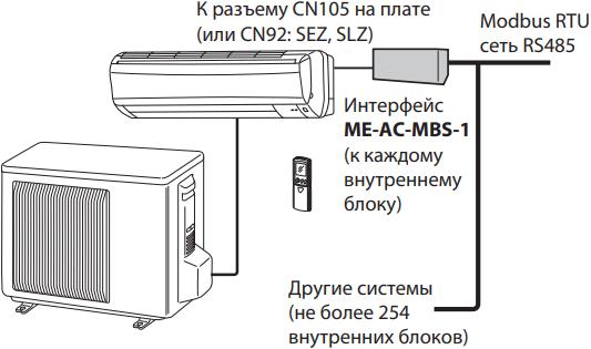 Mitsubishi Electric ME-AC-MBS-1 - Схема подключения