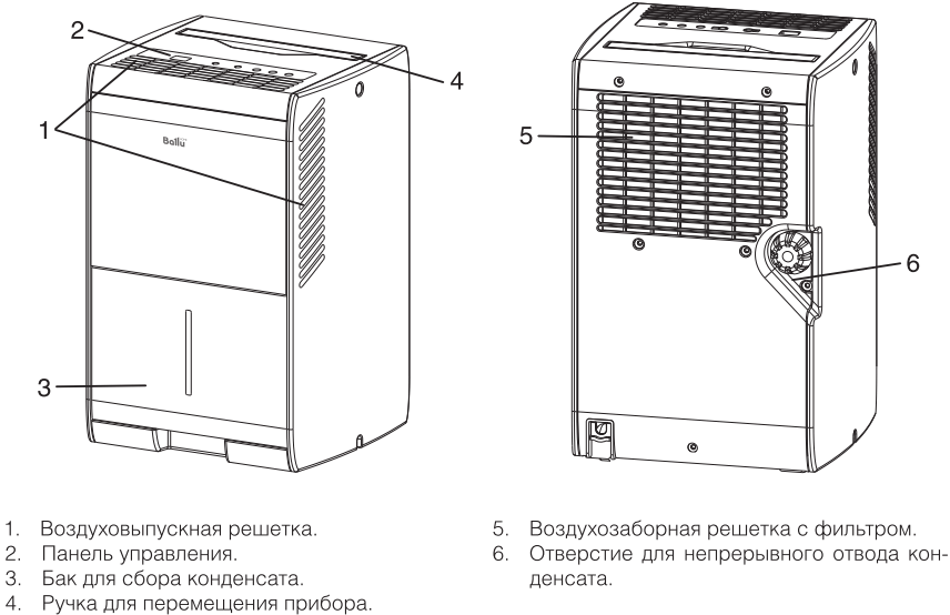Осушитель воздуха Ballu BDH-15L - Конструкция
