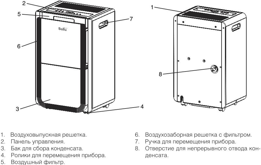 Осушитель воздуха Ballu BDH-40L-50L - Конструкция