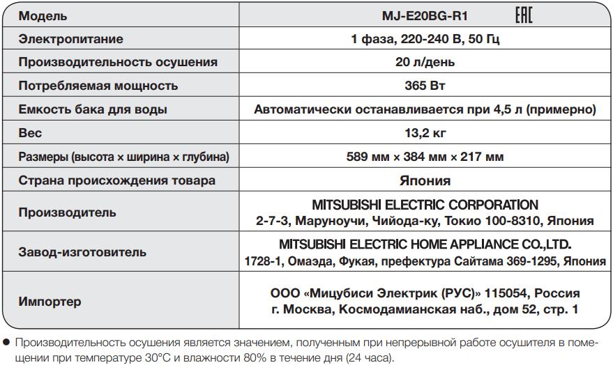 Осушитель воздуха Mitsubishi Electric MJ-E20BG-R1 - Технические характеристики