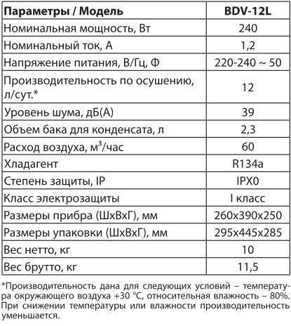 Сушильный мультикомплекс Ballu BDV-12L - Технические характеристики