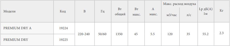Сушилка для рук Vortice Premium Dry - Характеристики