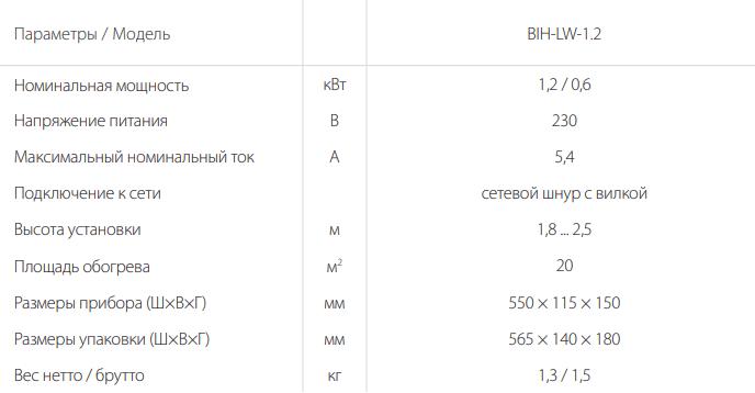 Ламповый инфракрасный обогреватель Ballu BIH-LW-1.2 - Характеристики