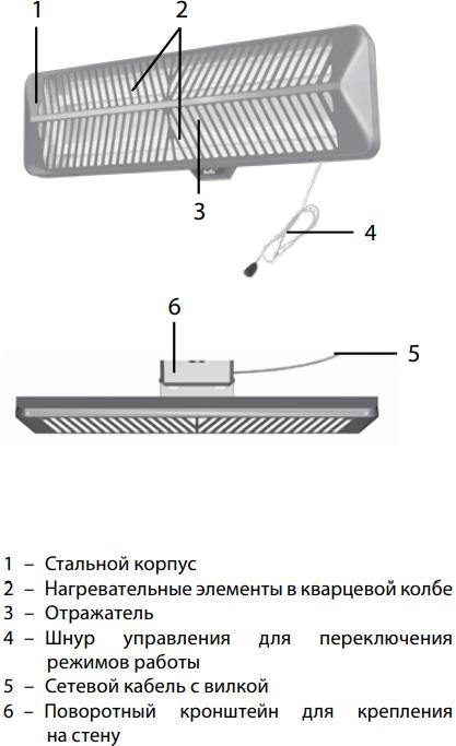 Ламповый инфракрасный обогреватель Ballu BIH-LW2-1.5 - Конструкция