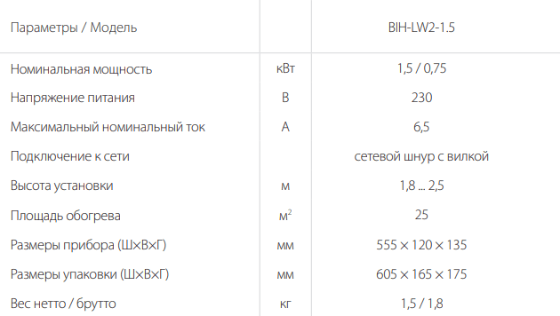 Ламповый инфракрасный обогреватель Ballu BIH-LW2-1.5 - Характеристики