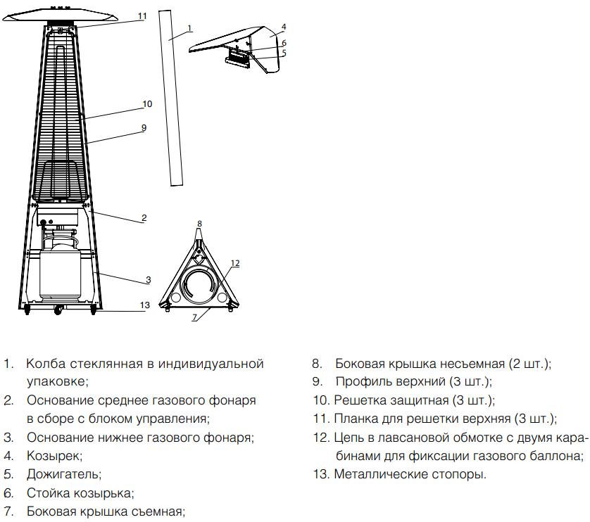 Уличный газовый инфракрасный обогреватель Ballu Flame BOGH-15 - Конструкция