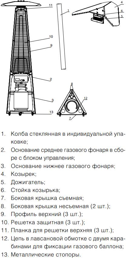 Уличный газовый инфракрасный обогреватель Ballu Flame BOGH-15E - Конструкция