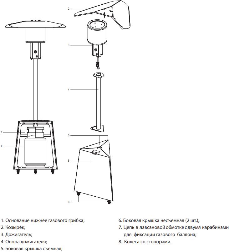 Уличный газовый инфракрасный обогреватель Ballu Vela BOGH-16 - Конструкция