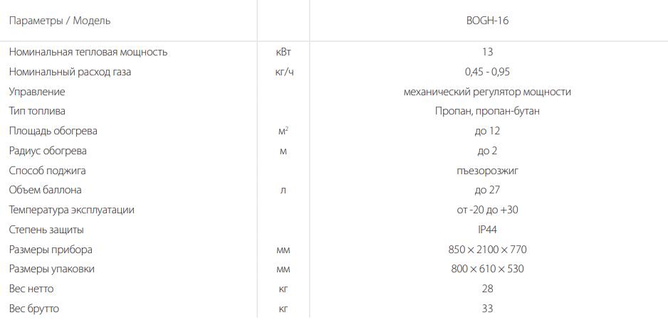 Уличный газовый инфракрасный обогреватель Ballu Vela BOGH-16 - Характеристики