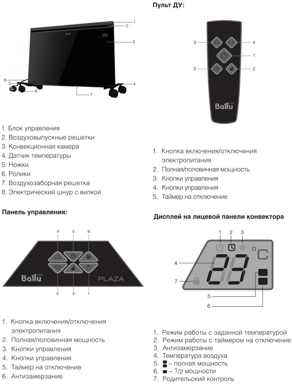Конвектор Ballu Plaza BEP/EXT - Конструкция