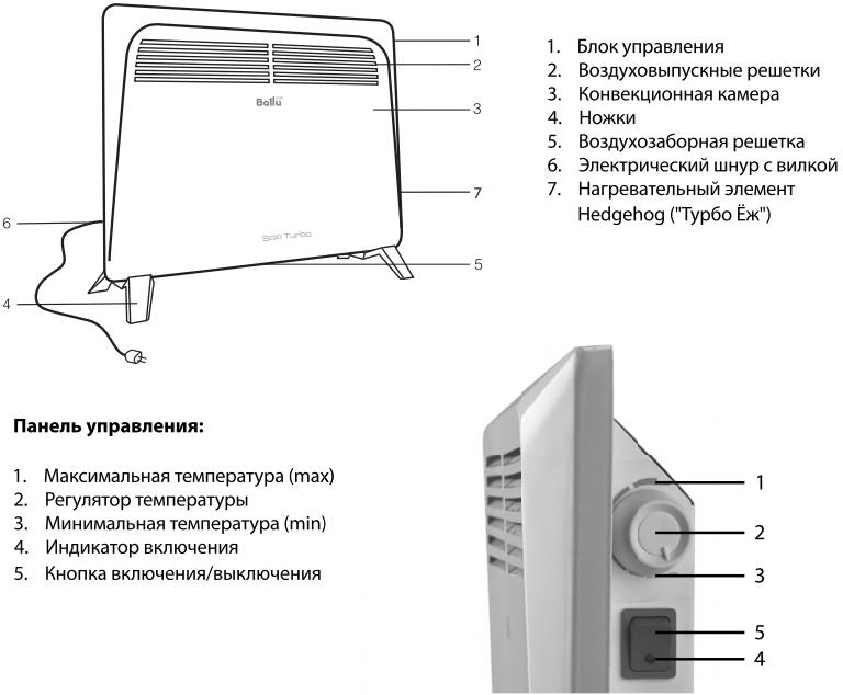 Конвектор Ballu Solo Turbo BEC/SMT - Конструкция