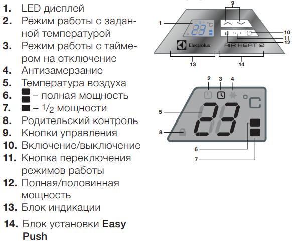 Конвектор инфракрасный Electrolux Air Heat 2 EIH/AG2 E - Панель управления