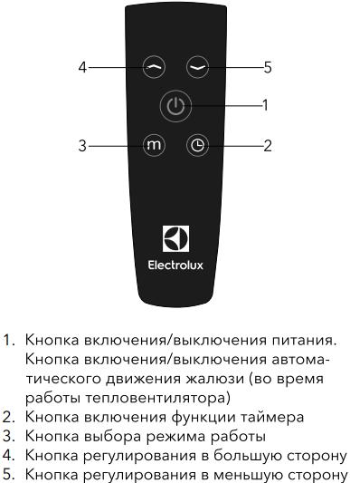 Тепловентилятор Electrolux EFH/W-7020 - Пульт ДУ