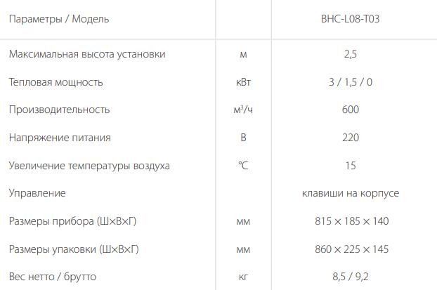 Электрическая тепловая завеса Ballu BHC-L08-T03 - Характеристики