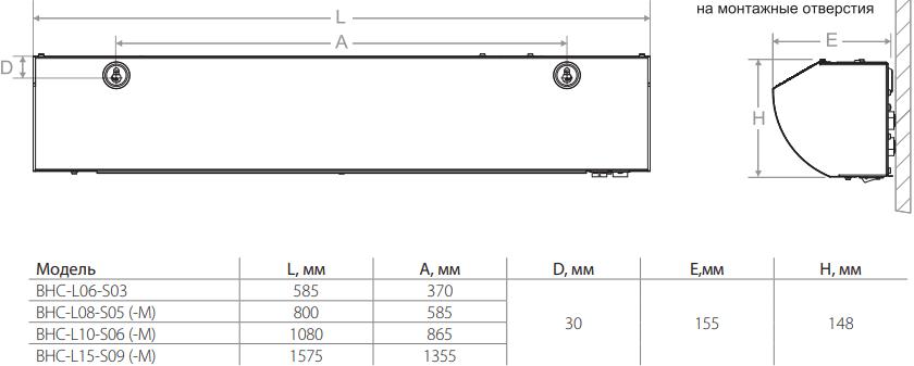 Электрическая тепловая завеса Ballu S2 Silence Gate - Размеры
