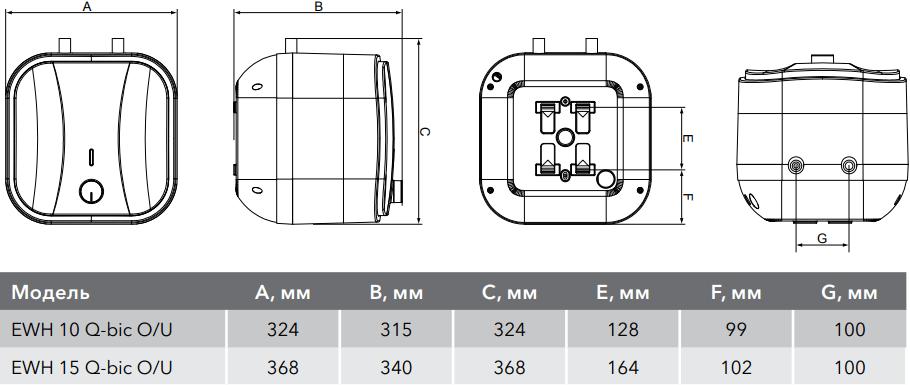 Накопительный водонагреватель Electrolux EWH Q-bic - Размеры