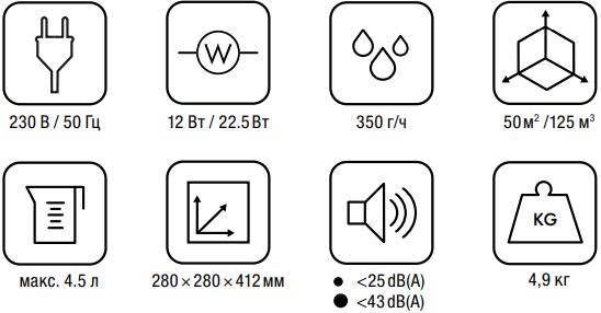 Мойка воздуха Boneco W200 - Характеристики