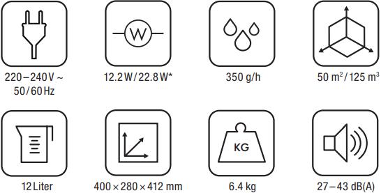 Мойка воздуха Boneco W300 - Характеристики