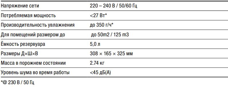 Ультразвуковой увлажнитель воздуха Boneco U300 - Характеристики