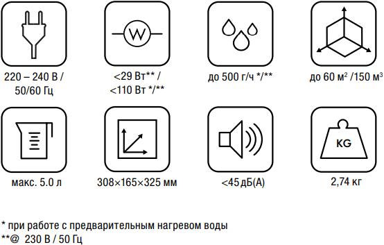 Ультразвуковой увлажнитель воздуха Boneco U350 - Характеристики