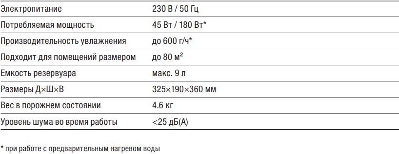Ультразвуковой увлажнитель воздуха Boneco U700 - Характеристики