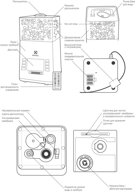 Ультразвуковой увлажнитель воздуха Electrolux EHU-3710D/3715D - Конструкция