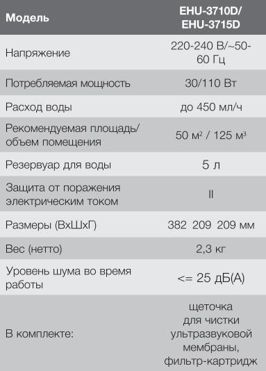 Ультразвуковой увлажнитель воздуха Electrolux EHU-3710D/3715D - Характеристики