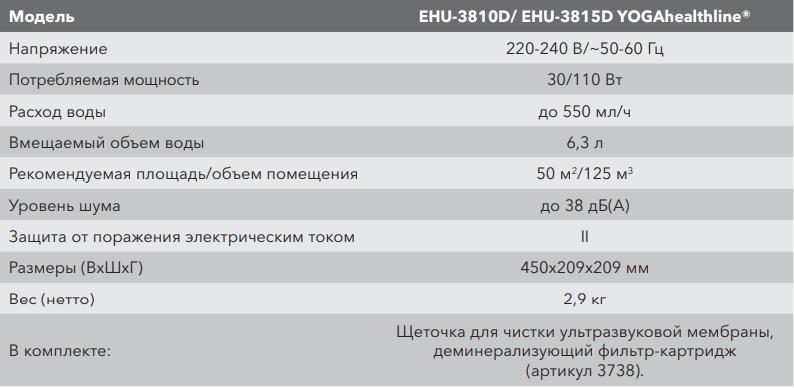 Увлажнительный комплекс Electrolux EHU-3810D/3815D - Характеристики
