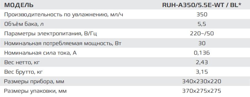 Ультразвуковой увлажнитель воздуха Royal Clima Ancona RUH-A350/5.5E - Характеристики