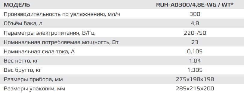 Ультразвуковой увлажнитель воздуха Royal Clima Adriano Digital RUH-AD300/4.8E - Характеристики