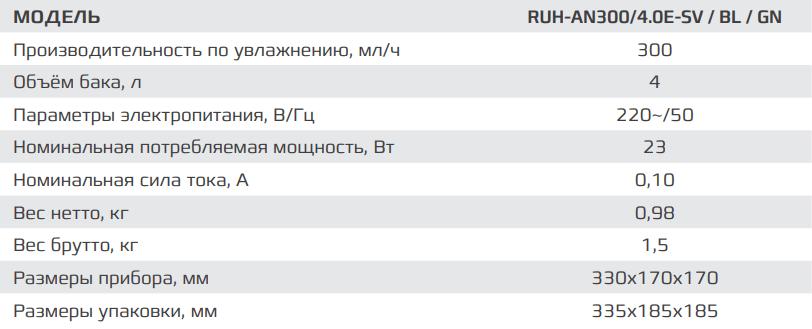 Ультразвуковой увлажнитель воздуха Royal Clima Antica RUH-AN300/4.0E - Характеристики