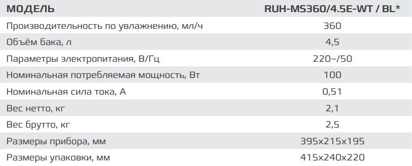Ультразвуковой увлажнитель воздуха Royal Clima MonteSoro RUH-MS360/4.5E - Характеристики