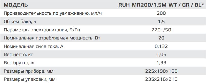 Ультразвуковой увлажнитель воздуха Royal Clima Мурррзио RUH-MR200/1.5M - Характеристики