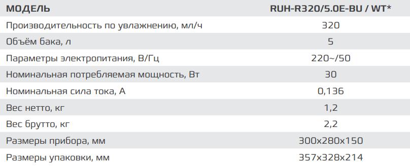 Ультразвуковой увлажнитель воздуха Royal Clima Rimini RUH-R320/5.0E - Характеристики
