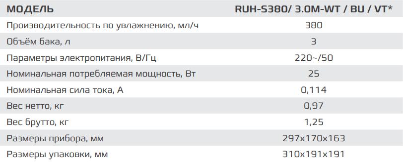 Ультразвуковой увлажнитель воздуха Royal Clima Sanremo RUH-S380/3.0M - Характеристики