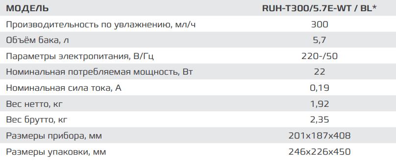Ультразвуковой увлажнитель воздуха Royal Clima Teano RUH-T300/5.7E - Характеристики