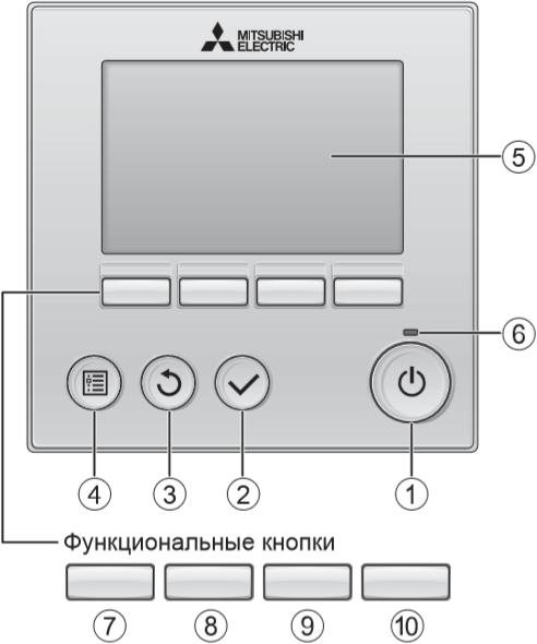 Пульт управления Mitsubishi Electric PZ-61DR-E - Элементы управления