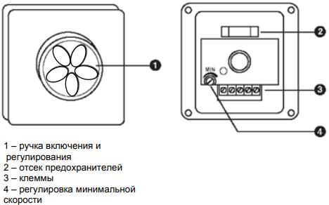 Плавный регулятор скорости Shuft SRE-2,5 - Конструкция