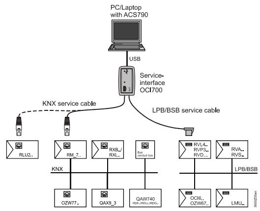 Сервисный комплект Siemens OCI700.1 - Схема подключения