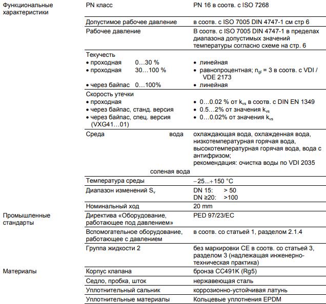Регулирующий водяной клапан Siemens VXG41.50 - Технические характеристики