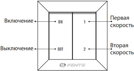 Переключатель скоростей Вентс П2-10 - Управление