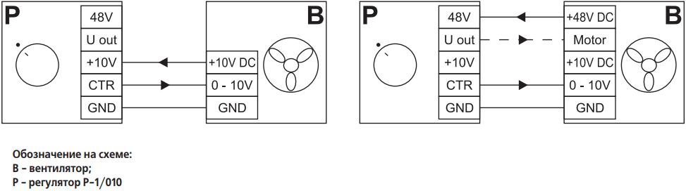 Тиристорный регулятор скорости EC-моторов Вентс Р-1/010 - Схема подключения