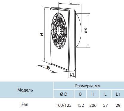 Вентс iFan - Габаритные размеры