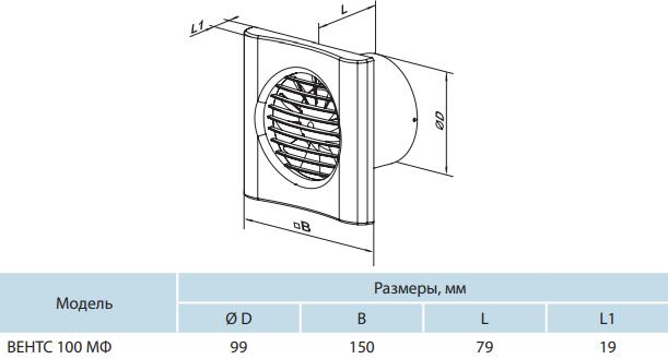 Вентс МФ - Габаритные размеры