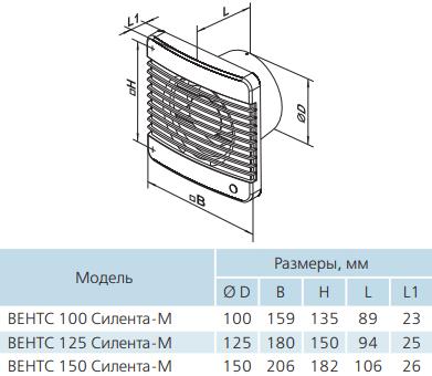 Вентс Силента-М - Габаритные размеры