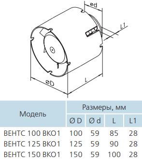 Вентс ВКО1 - Габаритные размеры