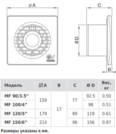 Vortice Punto Filo MF - Габаритные размеры