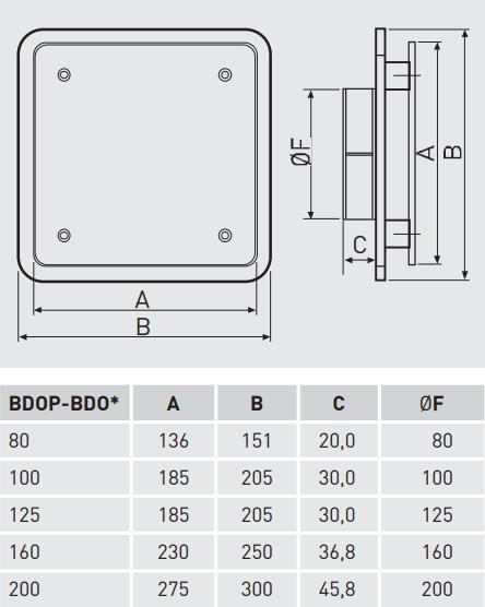 Диффузор приточно-вытяжной пластиковый Soler&Palau BDO/BDOP - Размеры
